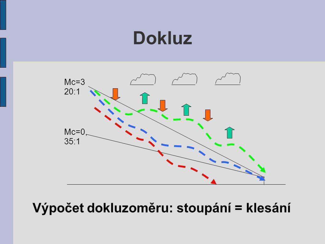 Dokluz Mc=3 20:1 Mc=0, 35:1 Výpočet dokluzoměru: stoupání = klesání