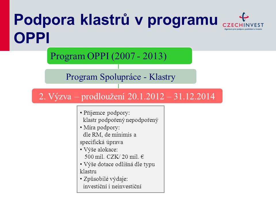 Podpora klastrů v programu OPPI