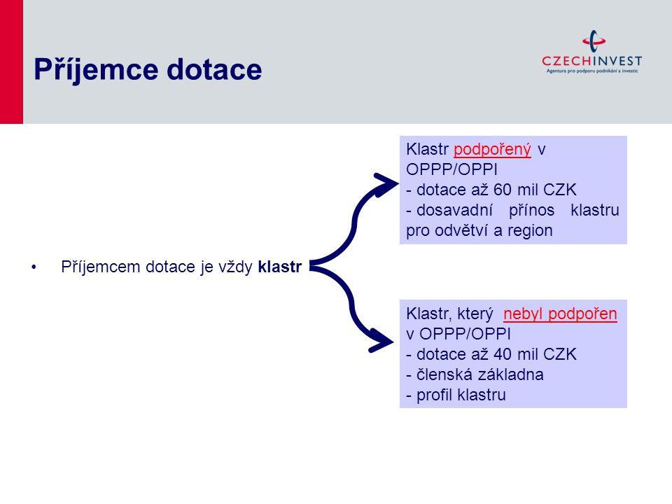 Příjemce dotace Klastr podpořený v OPPP/OPPI - dotace až 60 mil CZK