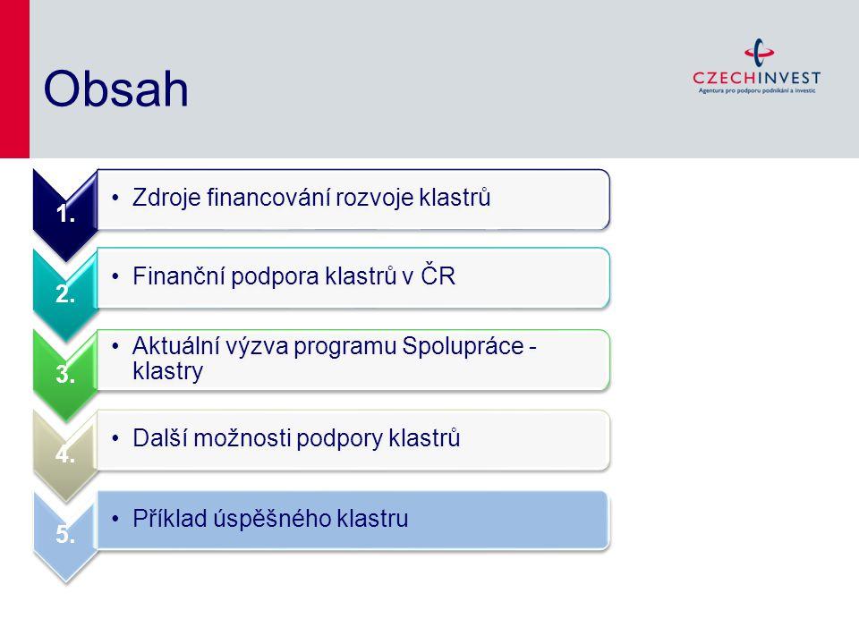 Obsah 1. Zdroje financování rozvoje klastrů 2.