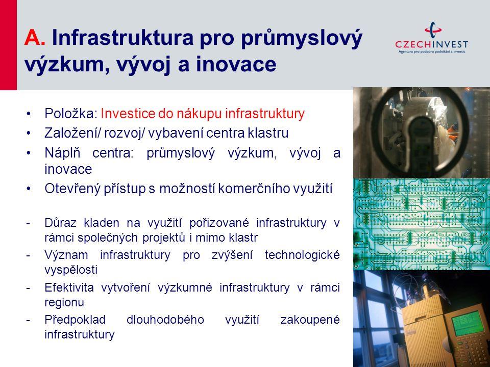 A. Infrastruktura pro průmyslový výzkum, vývoj a inovace