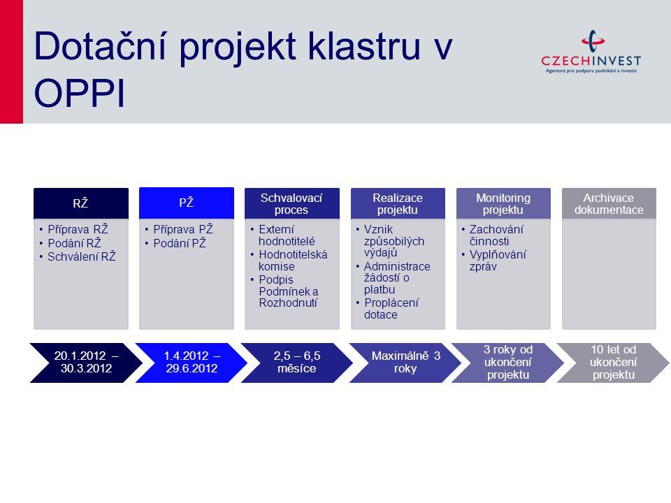 Dotační projekt klastru v OPPI