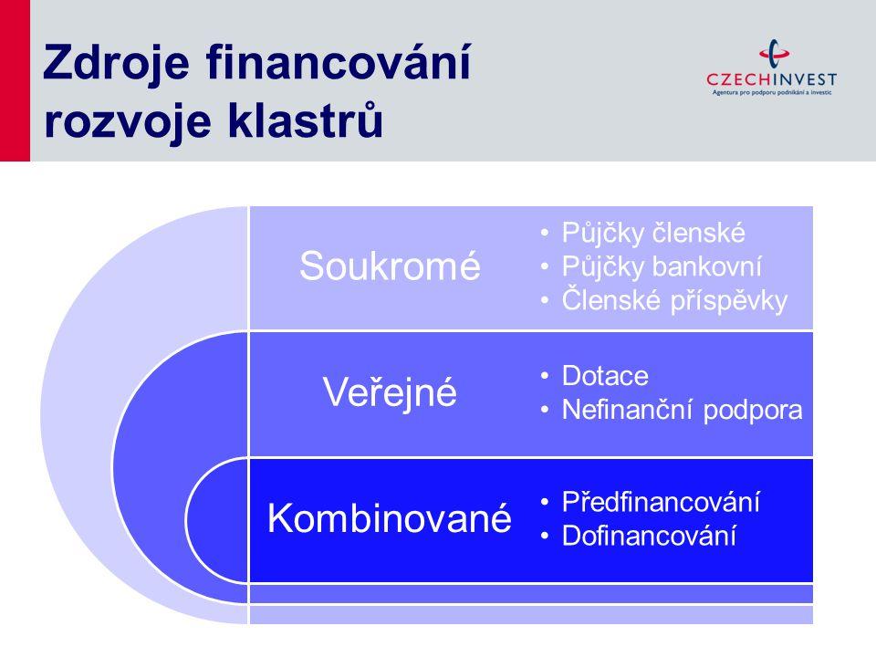 Zdroje financování rozvoje klastrů