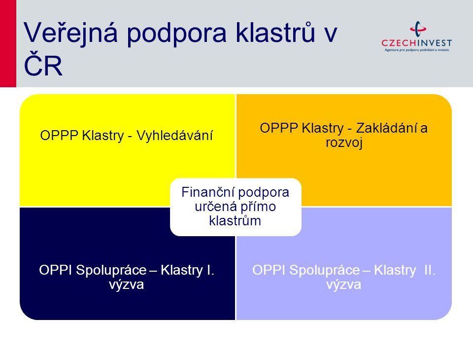 Veřejná podpora klastrů v ČR