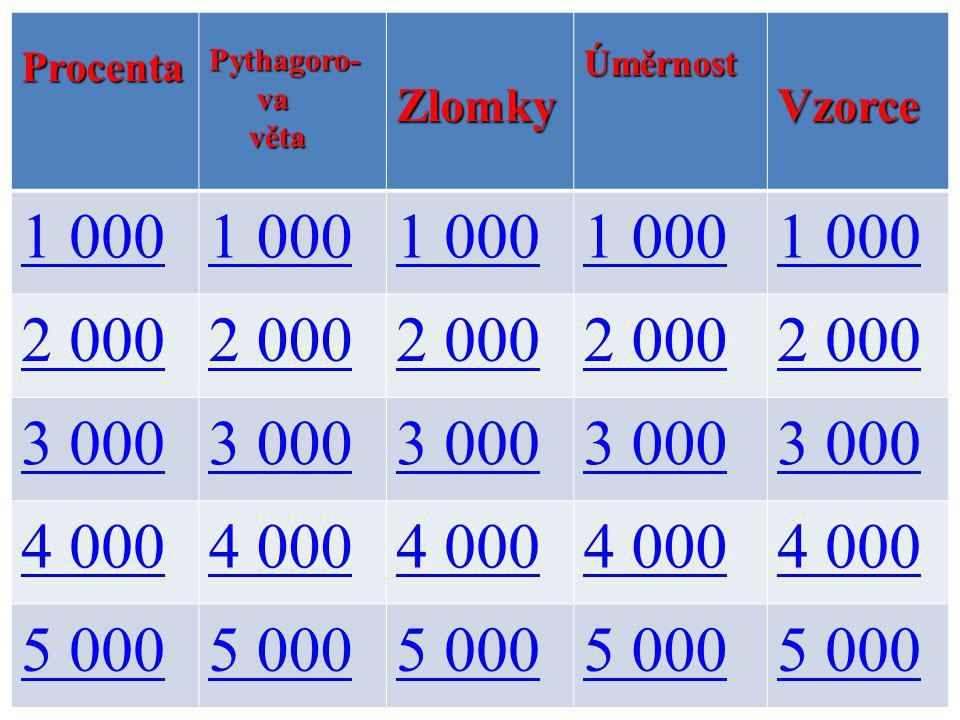 1 000 2 000 3 000 4 000 5 000 Zlomky Vzorce Procenta Úměrnost