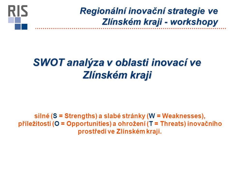 SWOT analýza v oblasti inovací ve Zlínském kraji