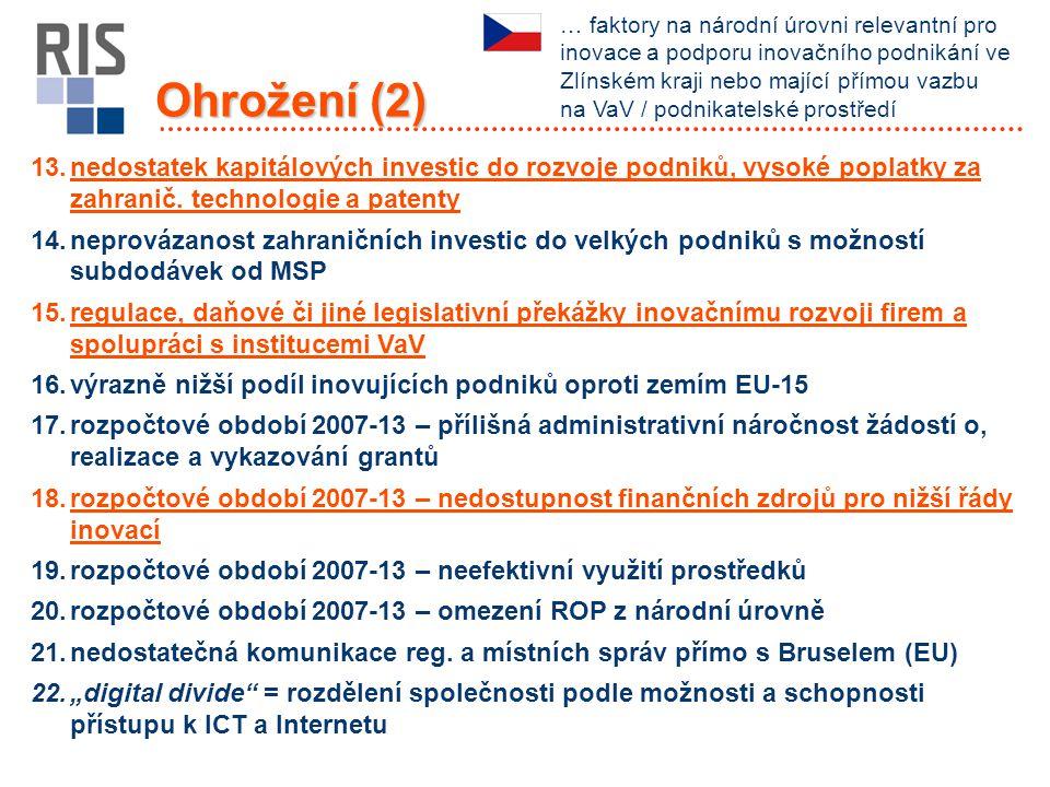 … faktory na národní úrovni relevantní pro inovace a podporu inovačního podnikání ve Zlínském kraji nebo mající přímou vazbu na VaV / podnikatelské prostředí