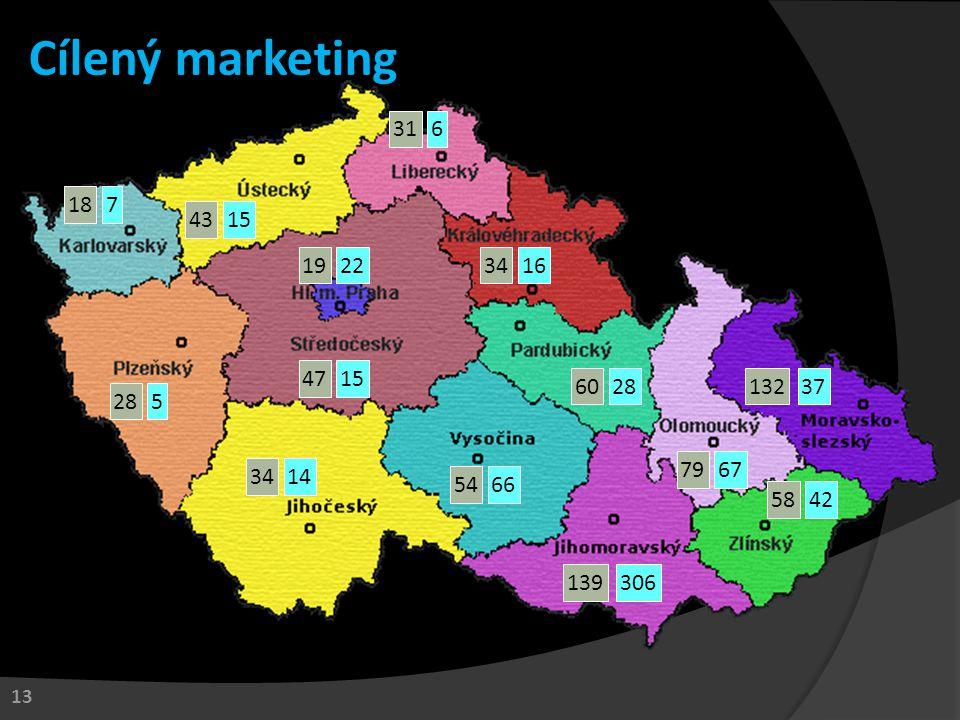 Cílený marketing 31. 6. 18. 7. 43. 15. 19. 22. 34. 16. 47. 15. 60. 28. 132. 37. 28.