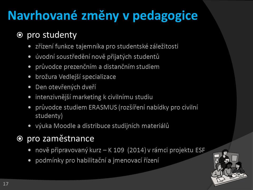 Navrhované změny v pedagogice
