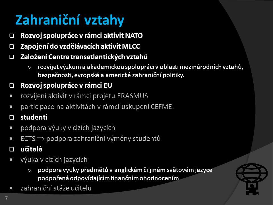 Zahraniční vztahy Rozvoj spolupráce v rámci aktivit NATO