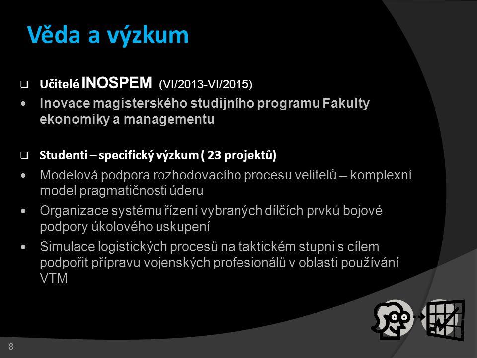 Věda a výzkum Učitelé INOSPEM (VI/2013-VI/2015)