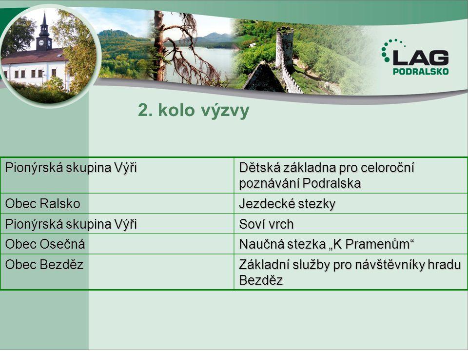 2. kolo výzvy Pionýrská skupina Výři. Dětská základna pro celoroční poznávání Podralska. Obec Ralsko.