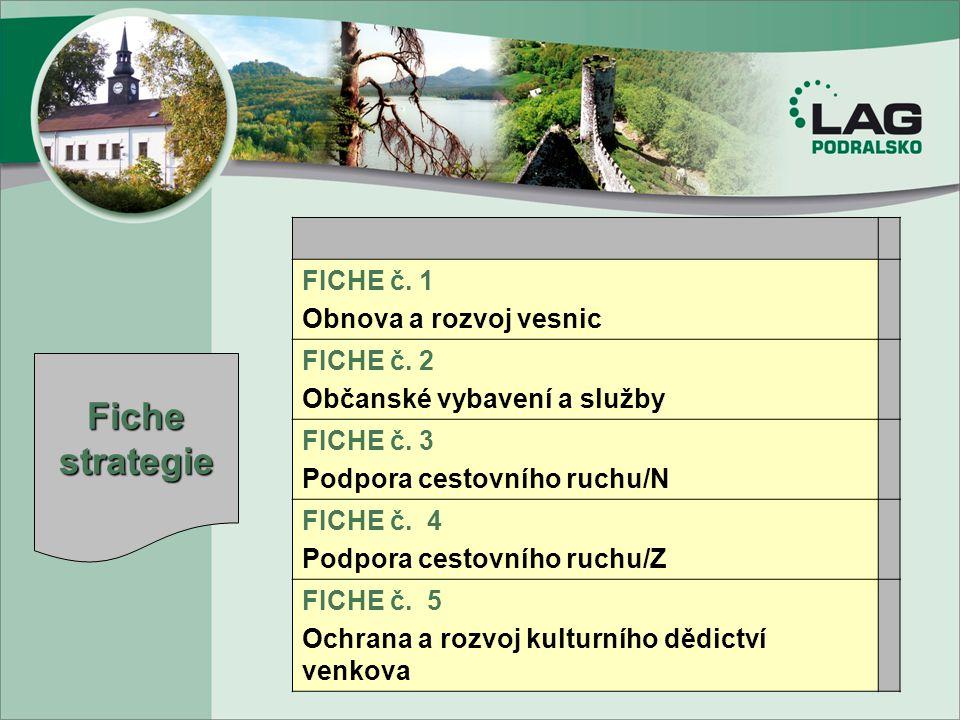 Fiche strategie FICHE č. 1 Obnova a rozvoj vesnic FICHE č. 2