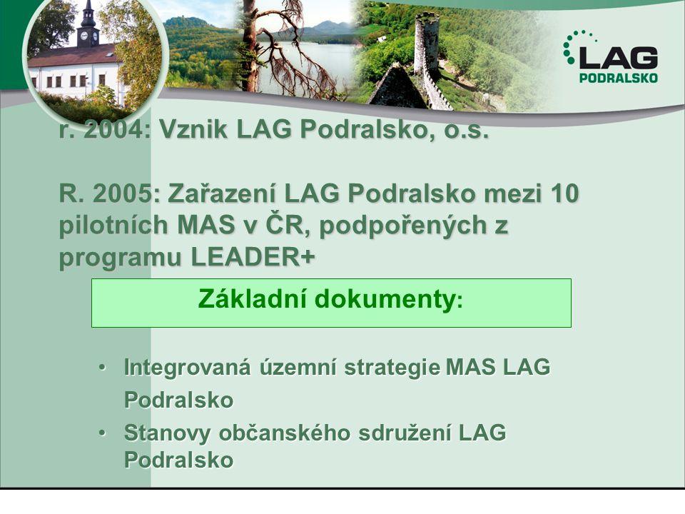 r. 2004: Vznik LAG Podralsko, o. s. R