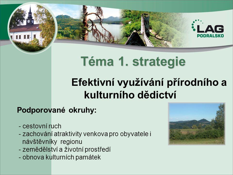 Téma 1. strategie Efektivní využívání přírodního a kulturního dědictví
