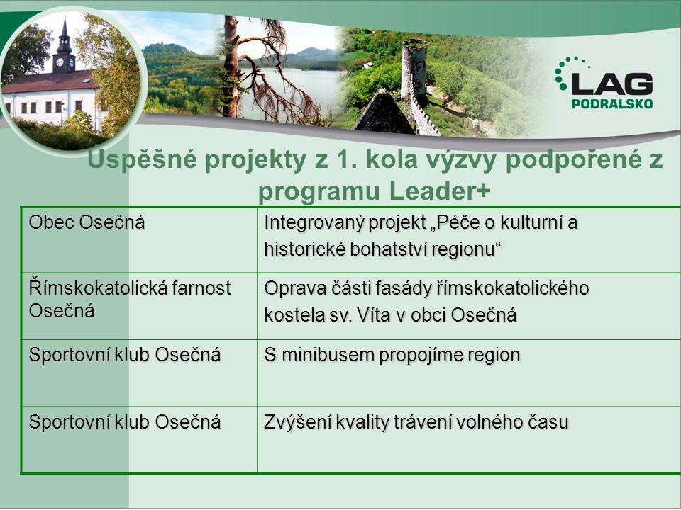 Úspěšné projekty z 1. kola výzvy podpořené z programu Leader+