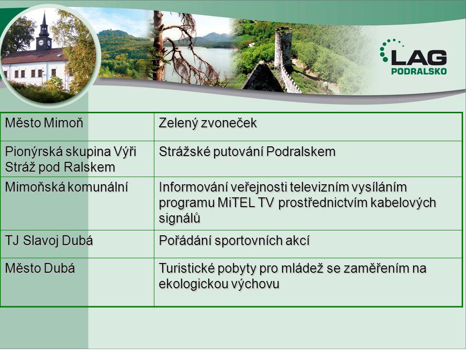 Město Mimoň Zelený zvoneček. Pionýrská skupina Výři Stráž pod Ralskem. Strážské putování Podralskem.
