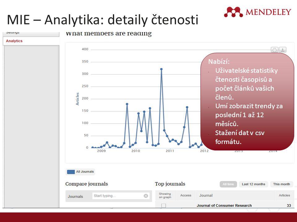MIE – Analytika: detaily čtenosti
