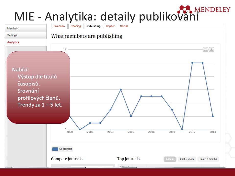 MIE - Analytika: detaily publikování