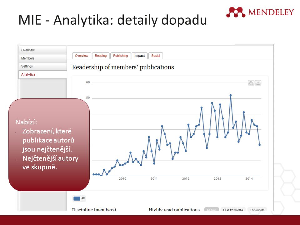 MIE - Analytika: detaily dopadu