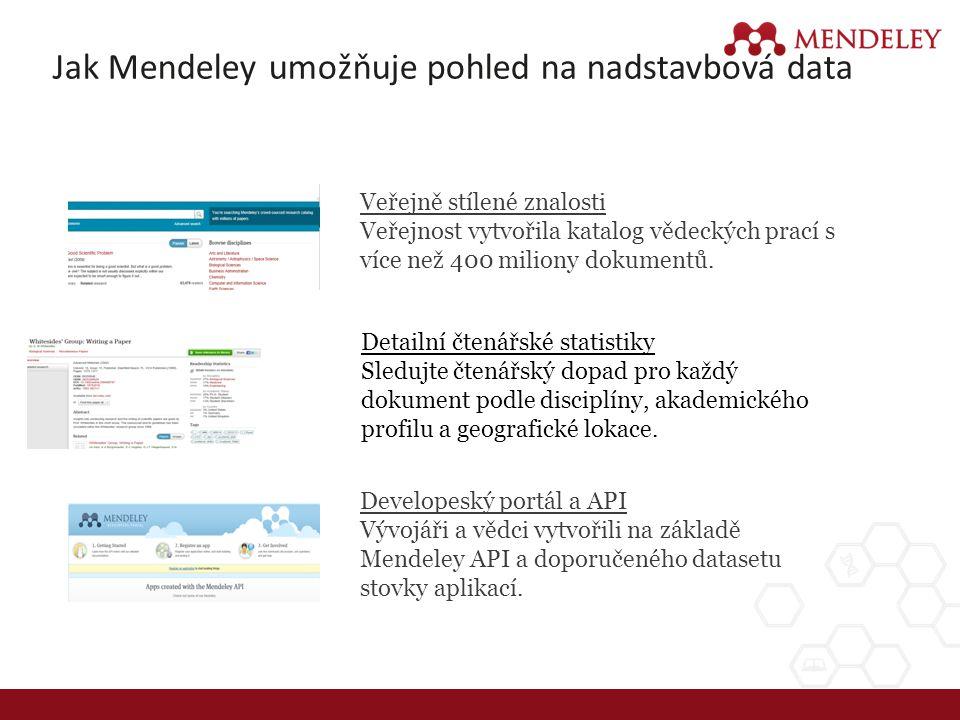 Jak Mendeley umožňuje pohled na nadstavbová data