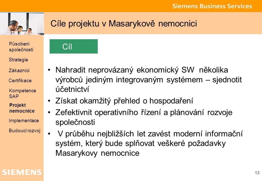 Cíle projektu v Masarykově nemocnici