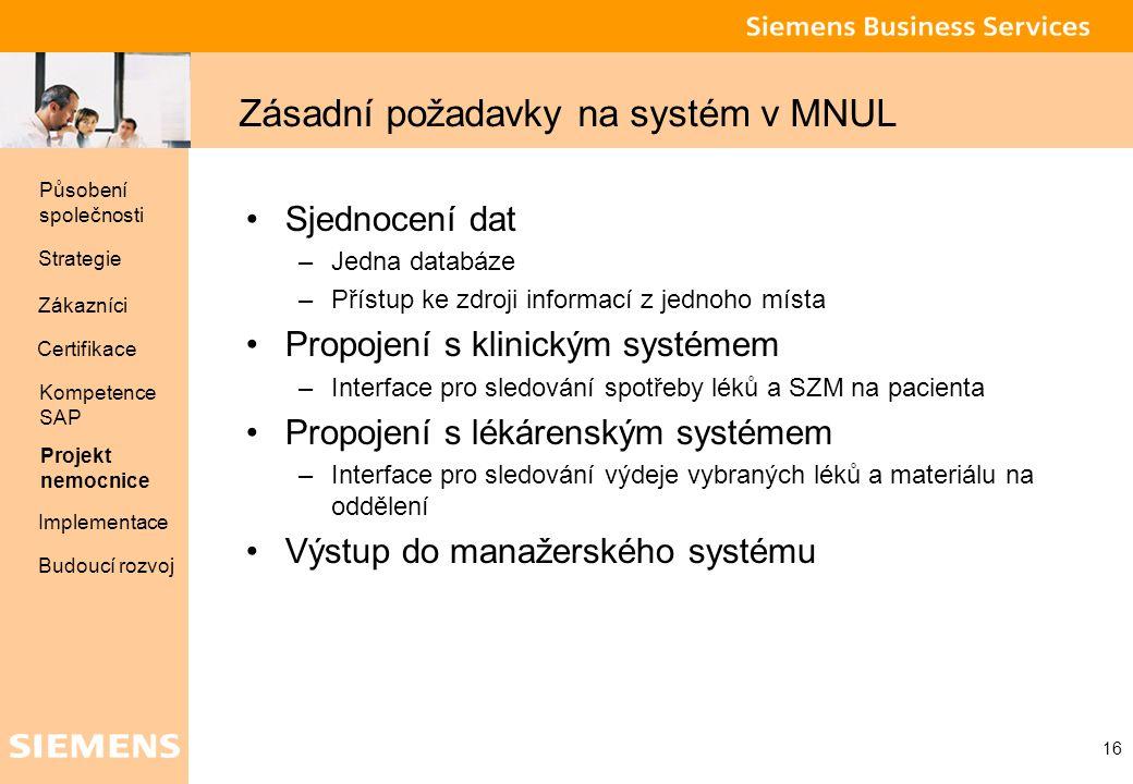 Zásadní požadavky na systém v MNUL