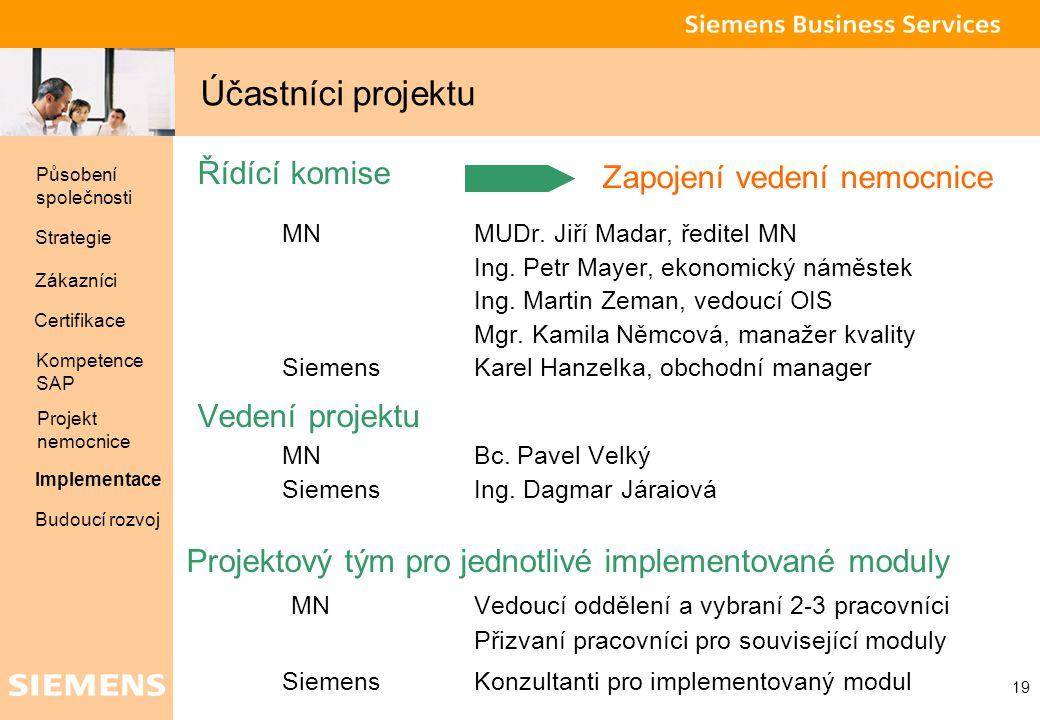 Řídící komise Vedení projektu Účastníci projektu