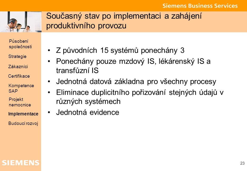 Současný stav po implementaci a zahájení produktivního provozu
