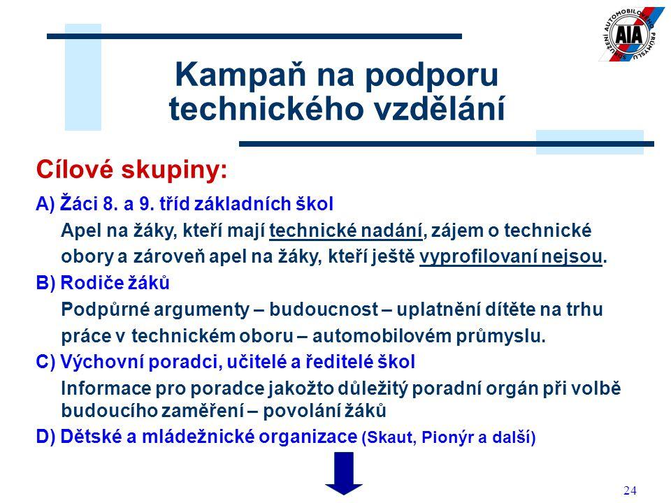 Kampaň na podporu technického vzdělání