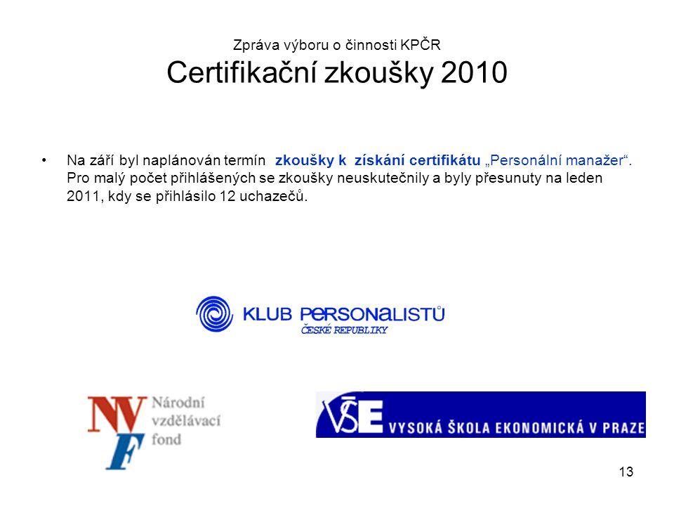 Zpráva výboru o činnosti KPČR Certifikační zkoušky 2010
