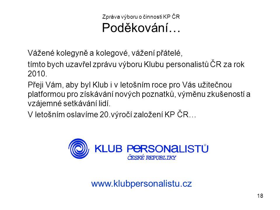 Zpráva výboru o činnosti KP ČR Poděkování…
