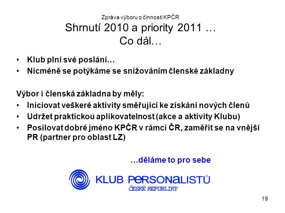 Zpráva výboru o činnosti KPČR Shrnutí 2010 a priority 2011 … Co dál…