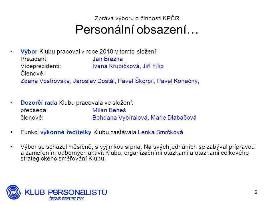 Zpráva výboru o činnosti KPČR Personální obsazení…
