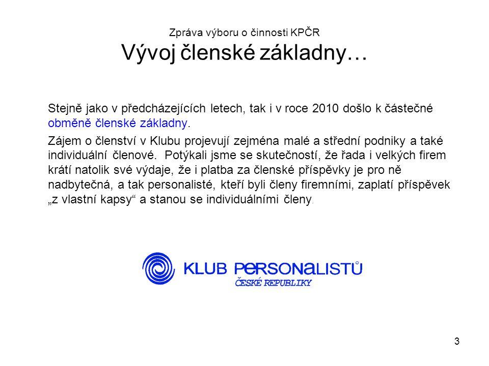 Zpráva výboru o činnosti KPČR Vývoj členské základny…