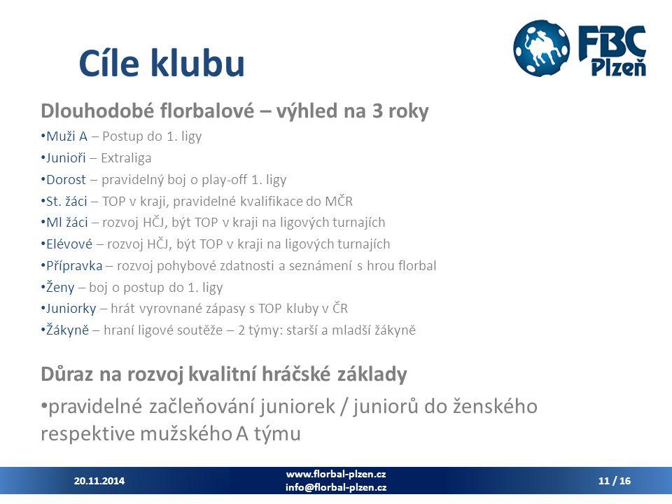 Cíle klubu Dlouhodobé florbalové – výhled na 3 roky