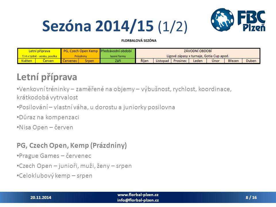 Sezóna 2014/15 (1/2) Letní příprava PG, Czech Open, Kemp (Prázdniny)