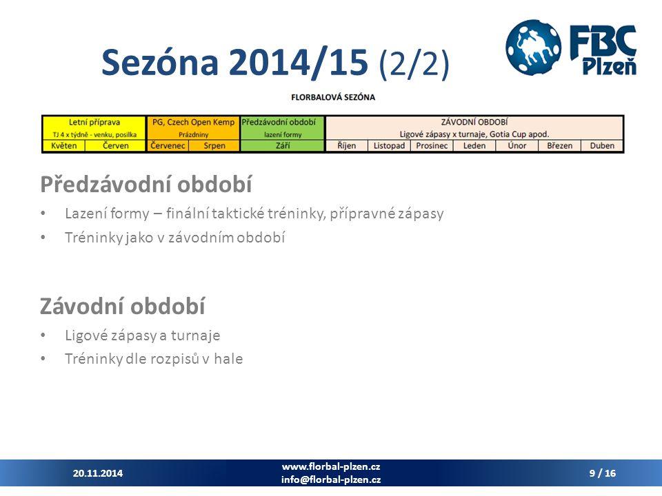 Sezóna 2014/15 (2/2) Předzávodní období Závodní období