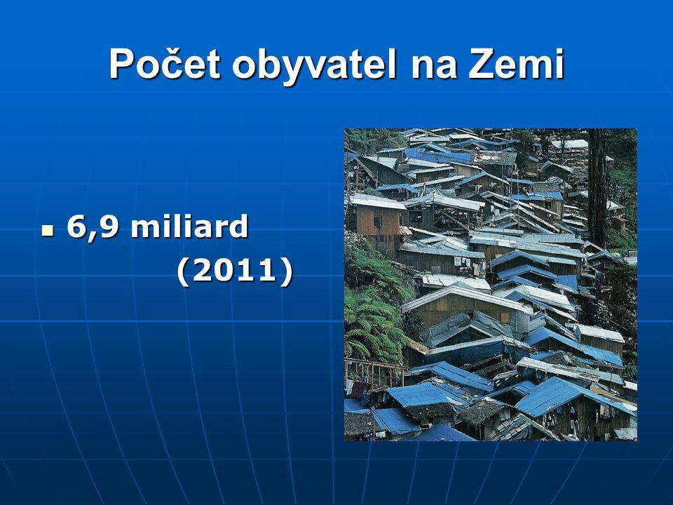 Počet obyvatel na Zemi 6,9 miliard (2011)
