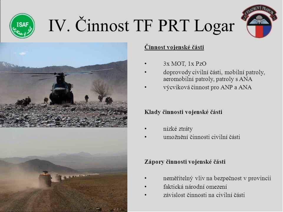 IV. Činnost TF PRT Logar Činnost vojenské části 3x MOT, 1x PzO