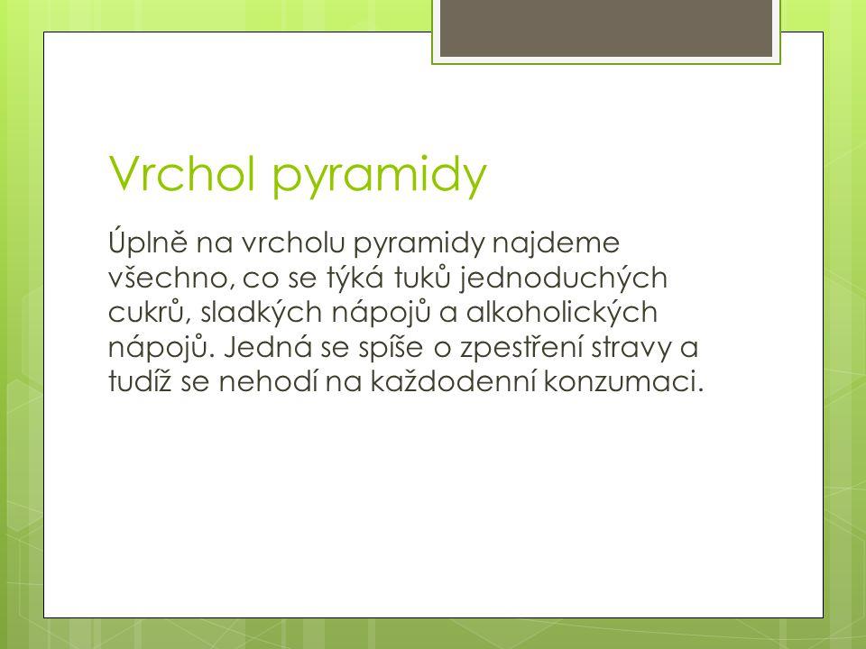 Vrchol pyramidy