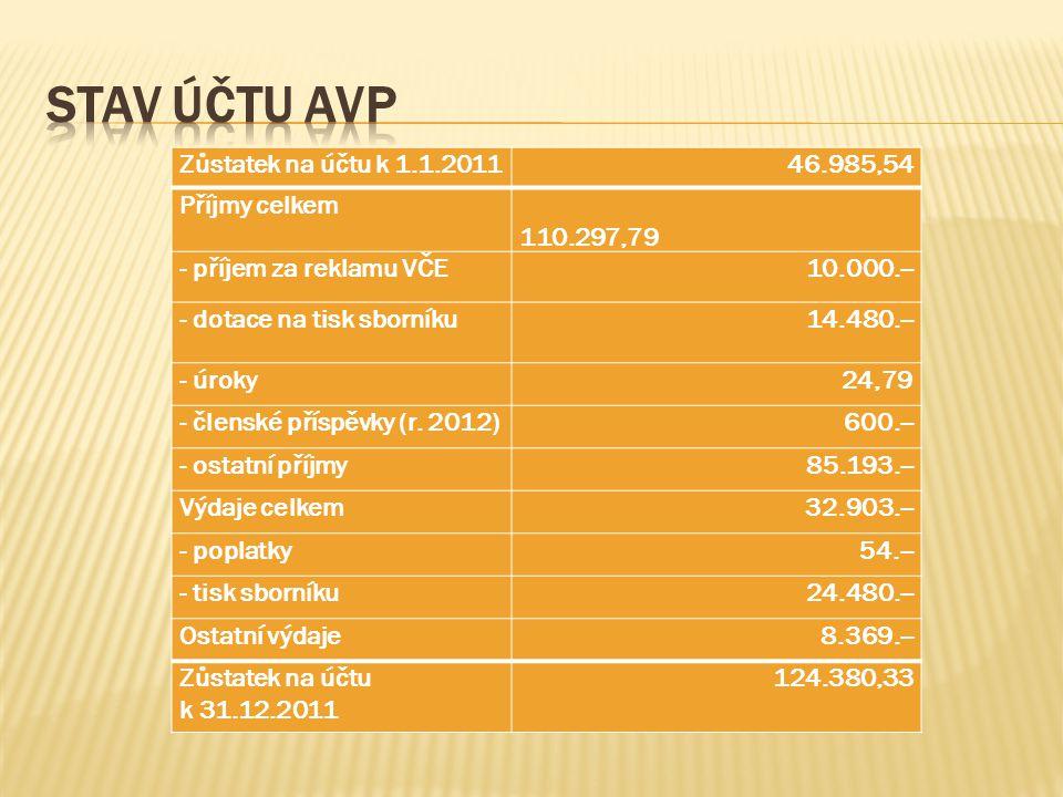 Stav účtu avp Zůstatek na účtu k 1.1.2011 46.985,54 Příjmy celkem