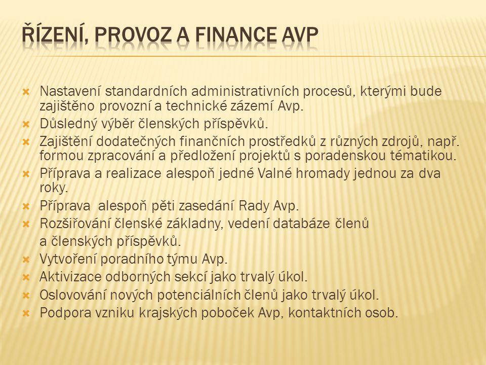 Řízení, provoz a finance Avp
