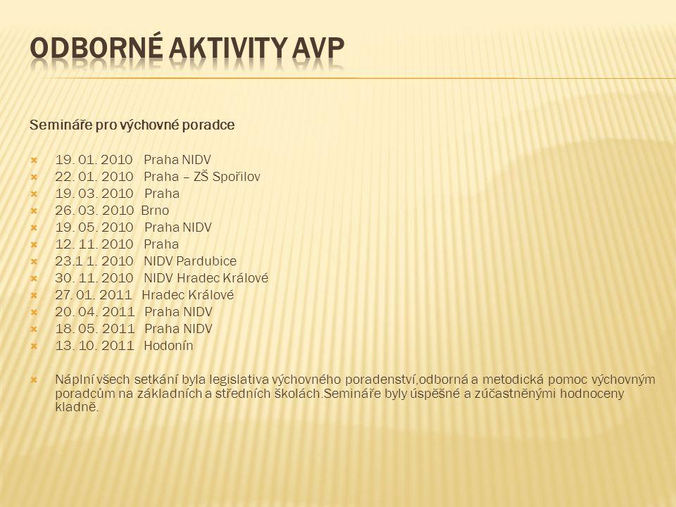 Odborné aktivity Avp Semináře pro výchovné poradce