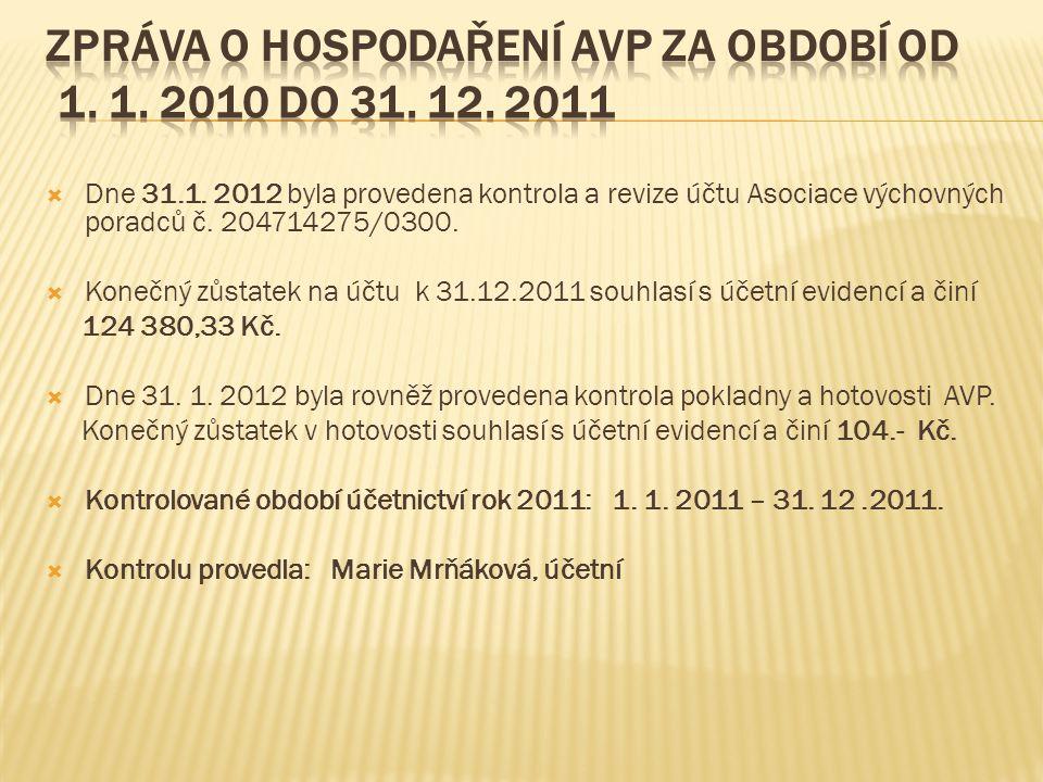 Zpráva o hospodaření AVP za období od 1. 1. 2010 do 31. 12. 2011
