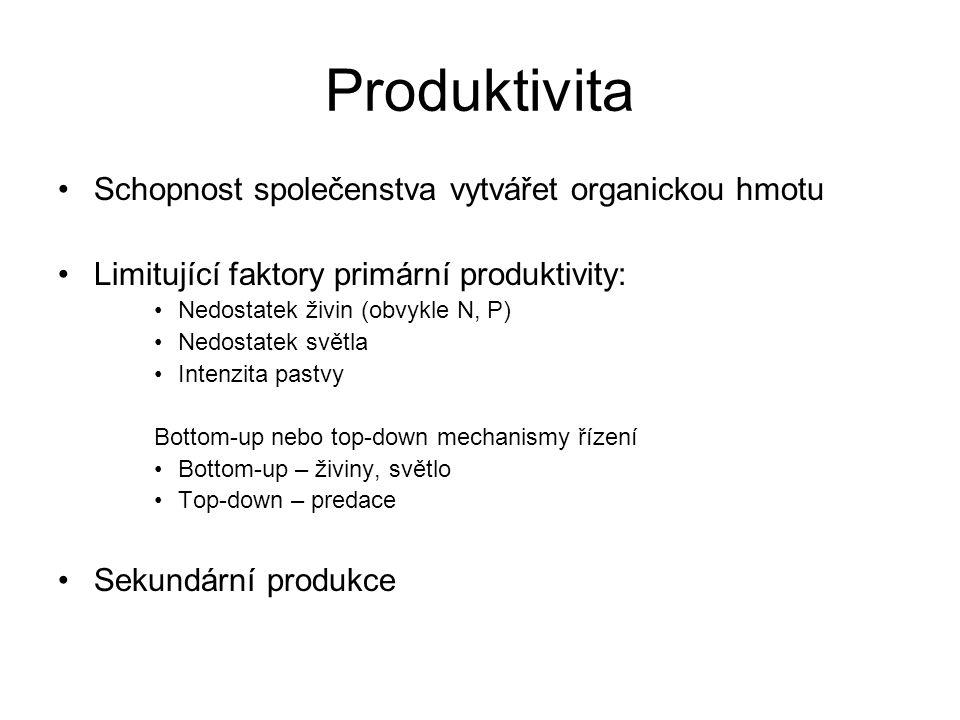Produktivita Schopnost společenstva vytvářet organickou hmotu