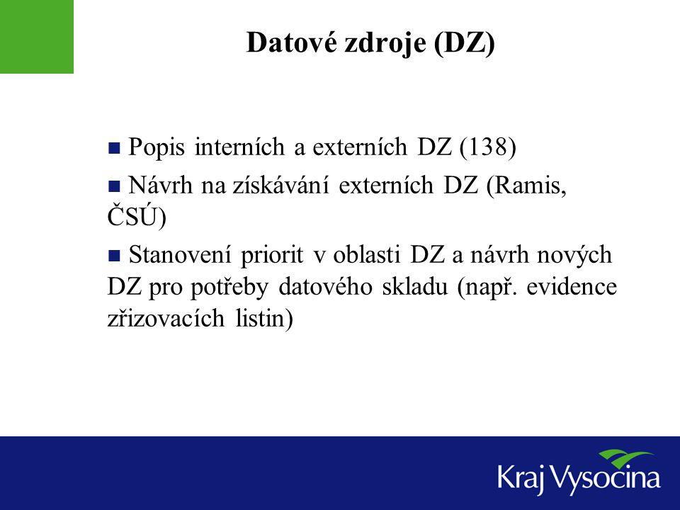 Datové zdroje (DZ) Popis interních a externích DZ (138)