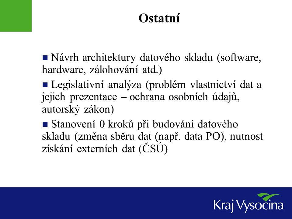Ostatní Návrh architektury datového skladu (software, hardware, zálohování atd.)
