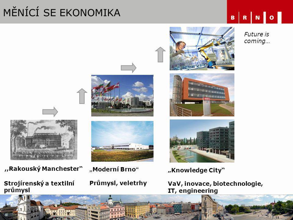 MĚNÍCÍ SE EKONOMIKA Future is coming… ,,Rakouský Manchester