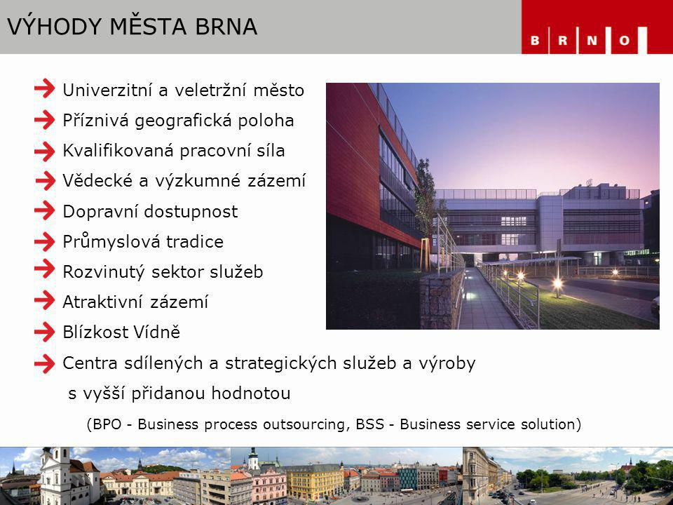 VÝHODY MĚSTA BRNA Univerzitní a veletržní město